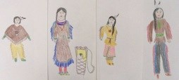 Clothing of the Eastern Woodlands Indians
