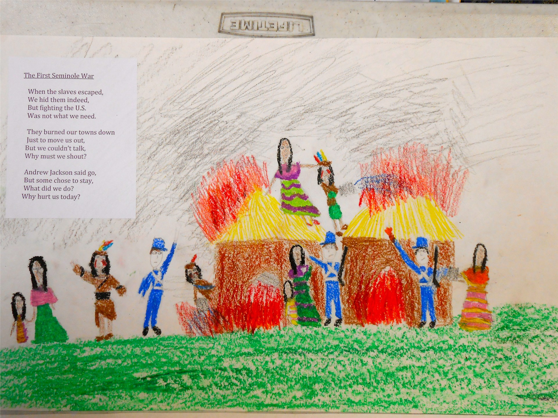 Grade 6 Native American Projects