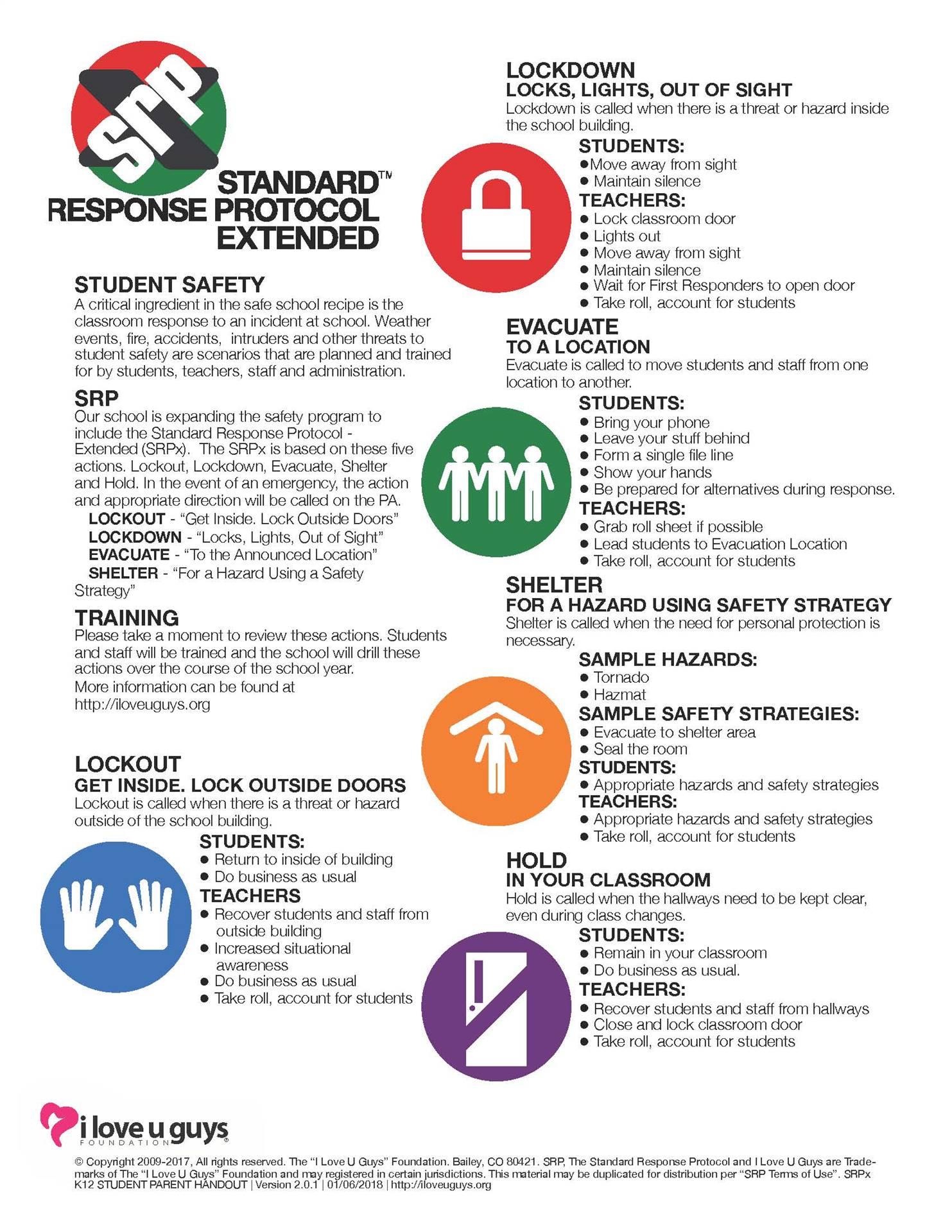 Standard Response Protocol