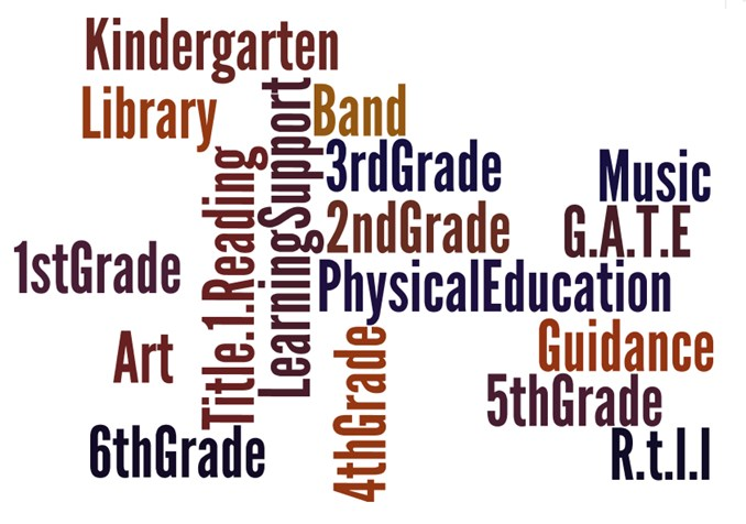 Word Cloud Graphic of All the Grades and Subject Areas Taught at West View Elementary